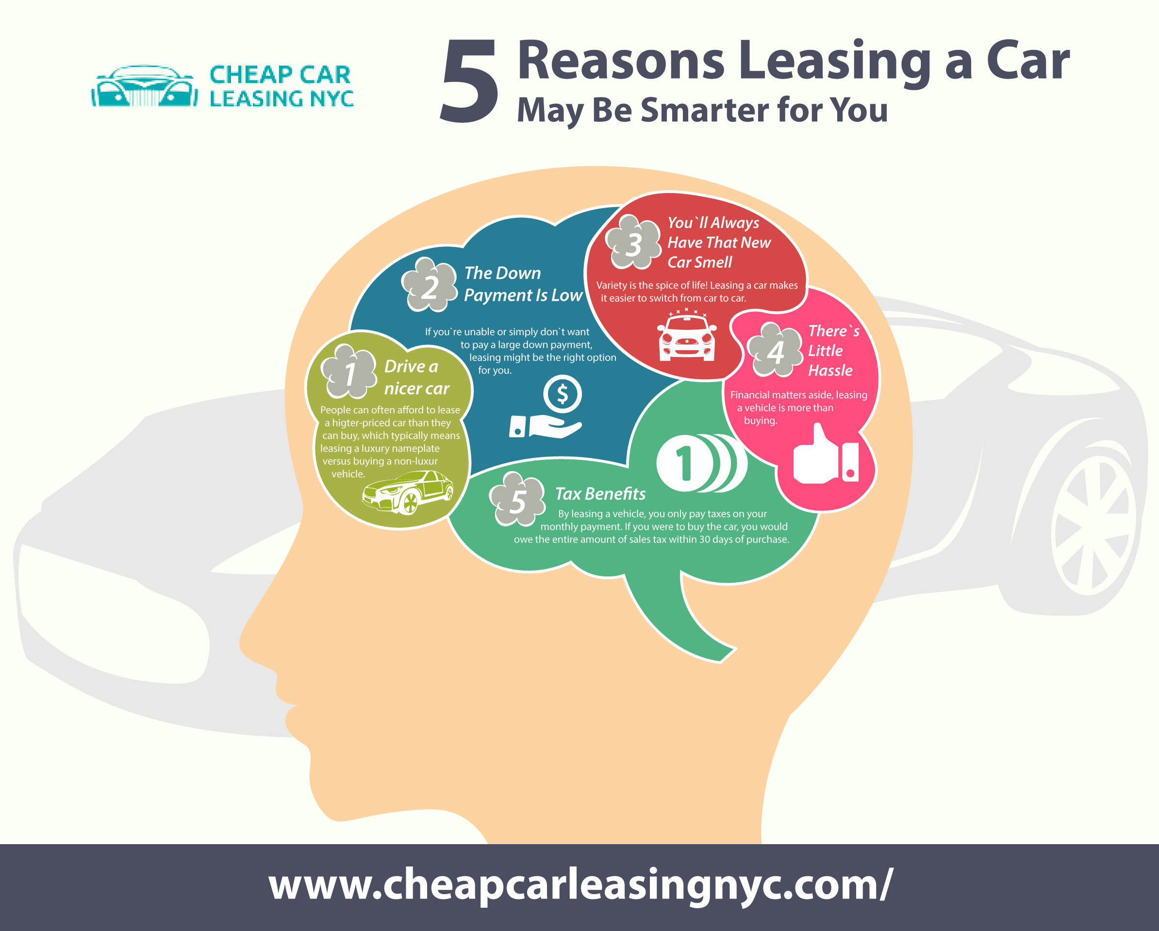 Is It Worth Paying For Auto Leasing   Long Island?
